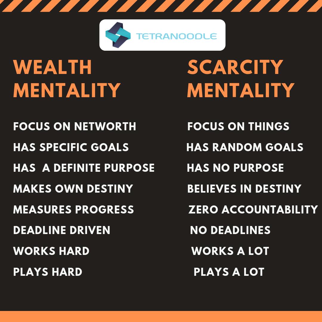 Wealth Vs Scarcity Mentality.. Tetranoodle Provides