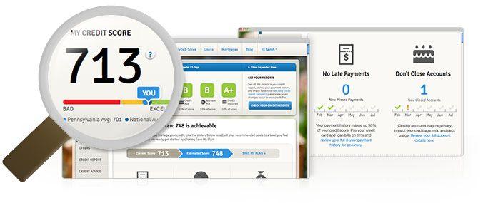 Improve Cibil Score Instantly Improve Credit Score Free Credit Score Good Credit Score