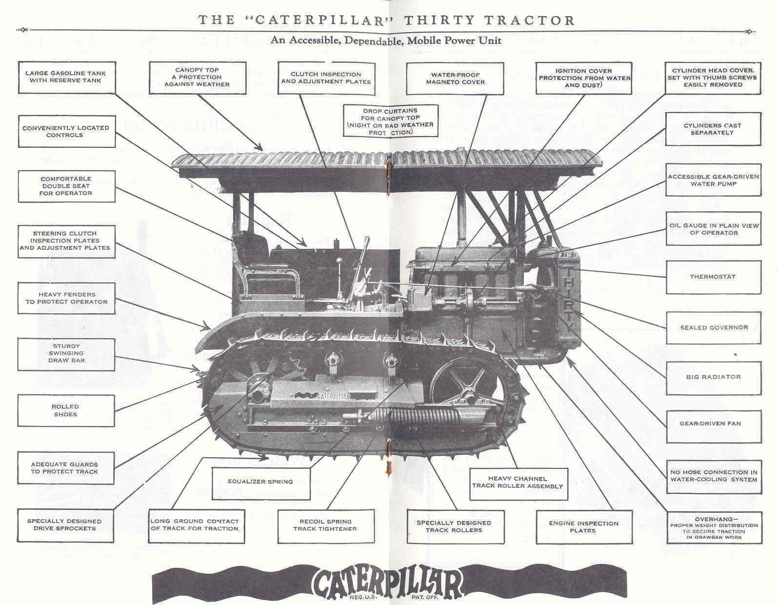 Caterpillar Thirty Tractor reprint • AUD 11 00 - PicClick AU