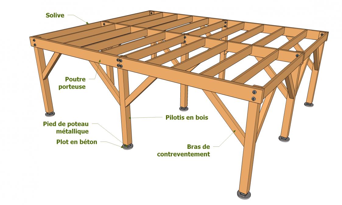 Exemple de plateforme sur pilotis diy pinterest plateforme et exemple - Plan cabane sur pilotis ...