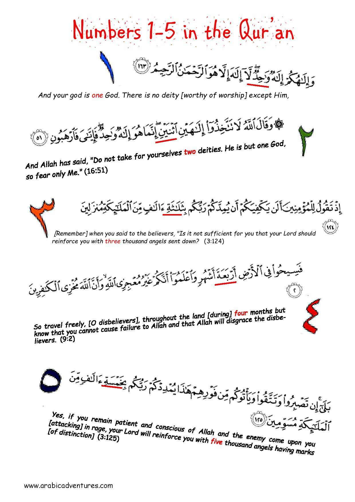 Quran Numbers - Gambar Islami