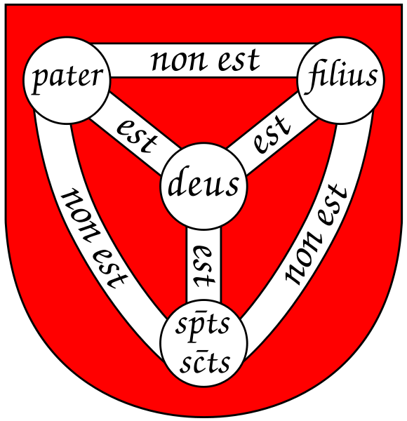 Medieval Style Version Of The Shield Of The Trinity Diagram Of