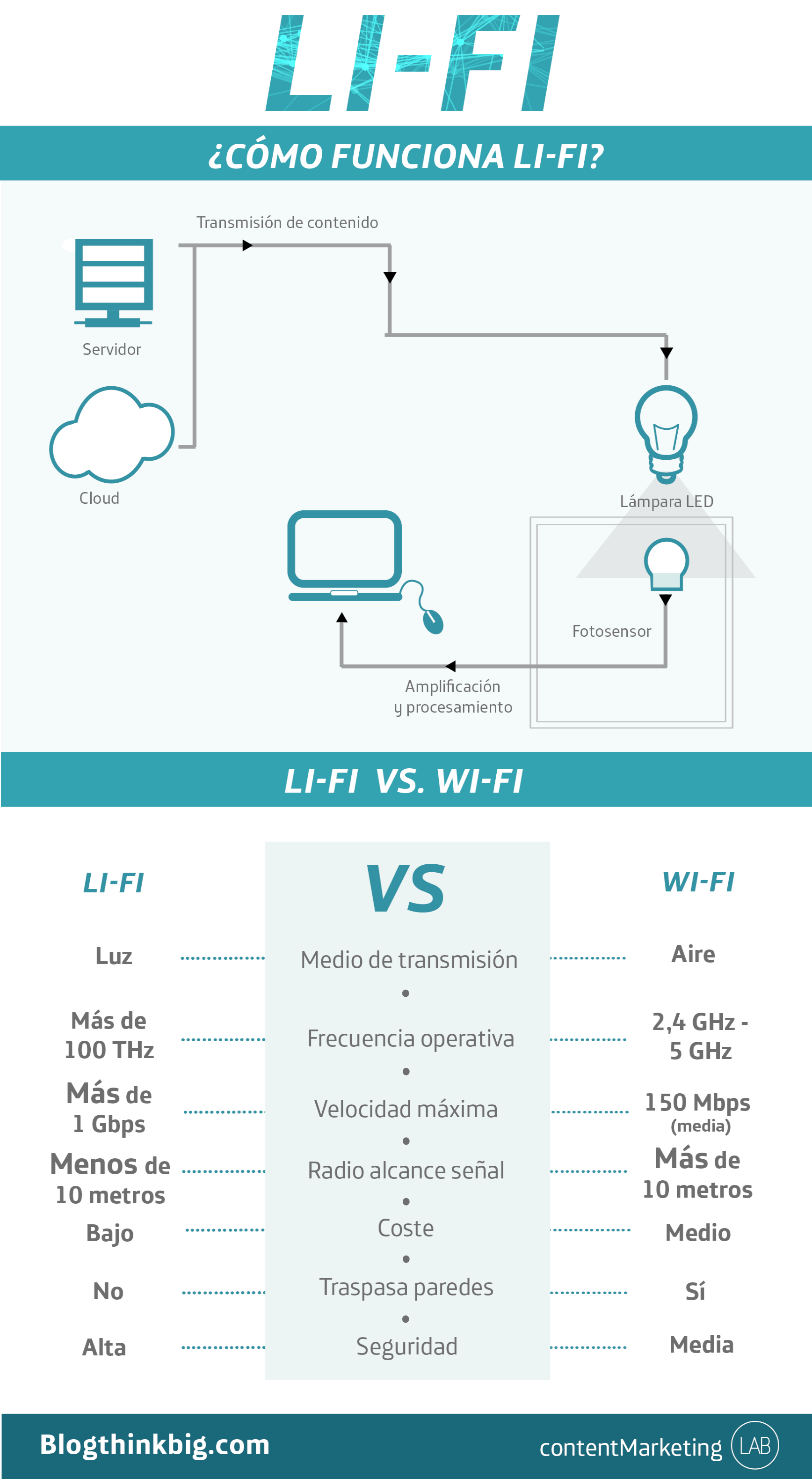 Mobile Gadgets Definition via Are There Gadgets For