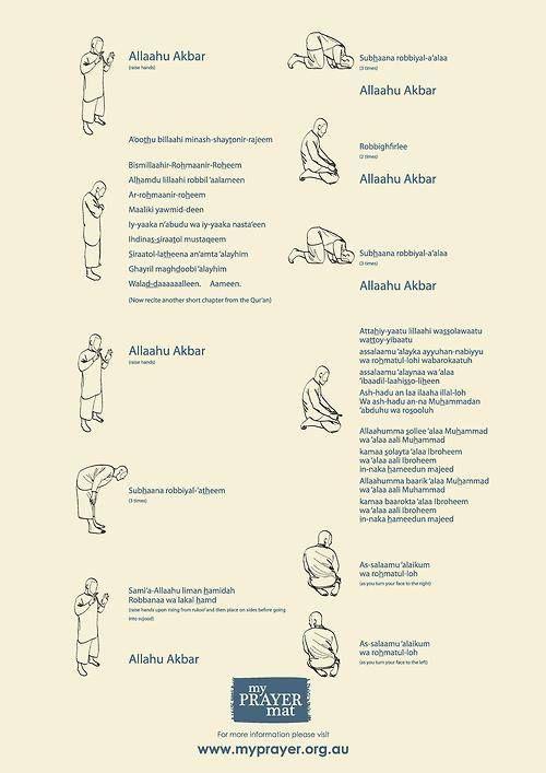 Comment Faire La Prière En Islam Pdf : comment, faire, prière, islam, Épinglé, Amberleigh, Islam, Apprendre, Priere,, Comment, Prier, Islam,