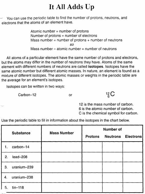 Atomic Mass Worksheet  Chemistry    Worksheets