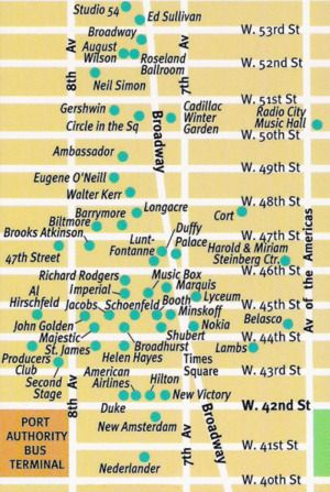 New York S Theater District Map Always Nyc Pinterest New York