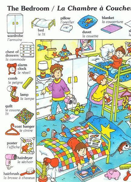La chambre 1 pinterest le chambre chambres et for Chambre en anglais