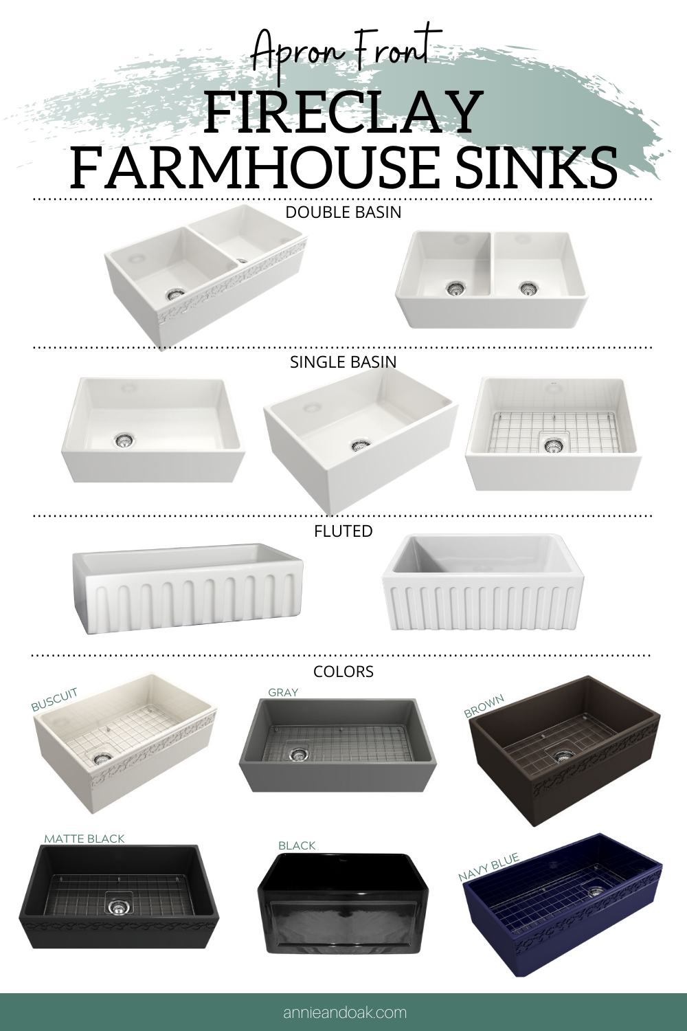 How to Choose Farmhouse Apron Front Fireclay Sink