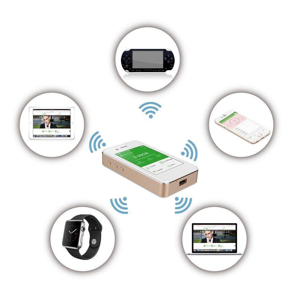 Glocalme G2 World S First 4g Global Mobile Wi Fi Amazon