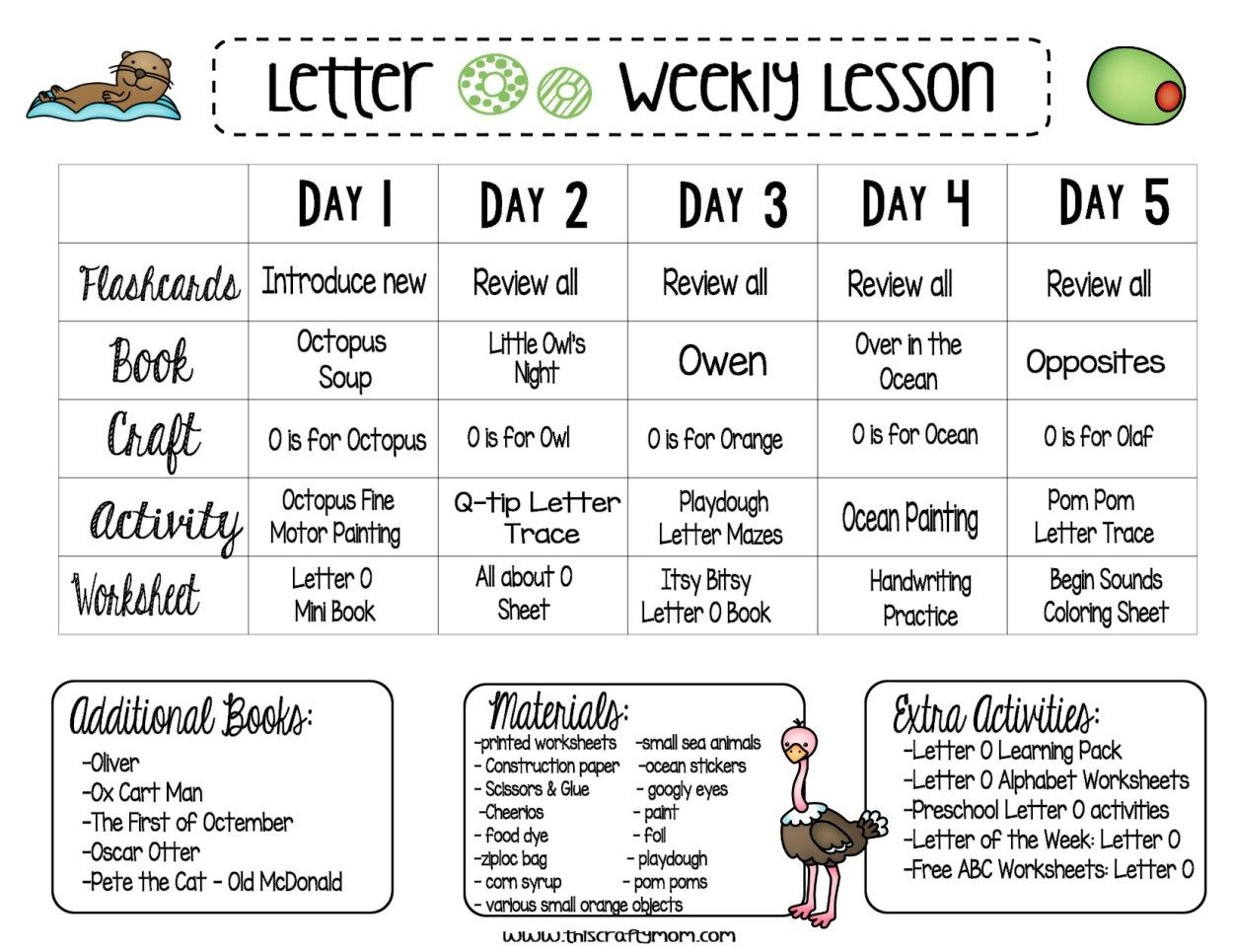 Letter O This Crafty Mom Preschool Weekly Lesson Plans Lesson Plans For Toddlers Curriculum Lesson Plans [ 965 x 1250 Pixel ]