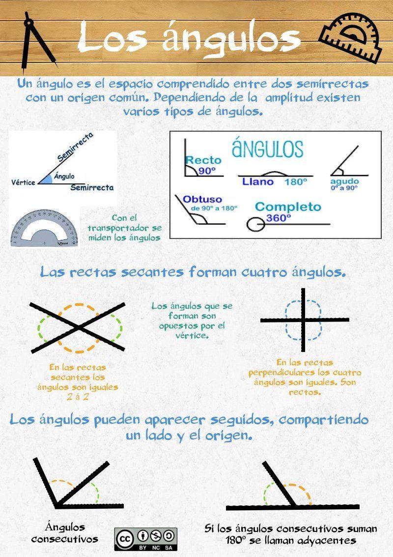 Ángulos Piktochart Visual Editor Teaching math, Math