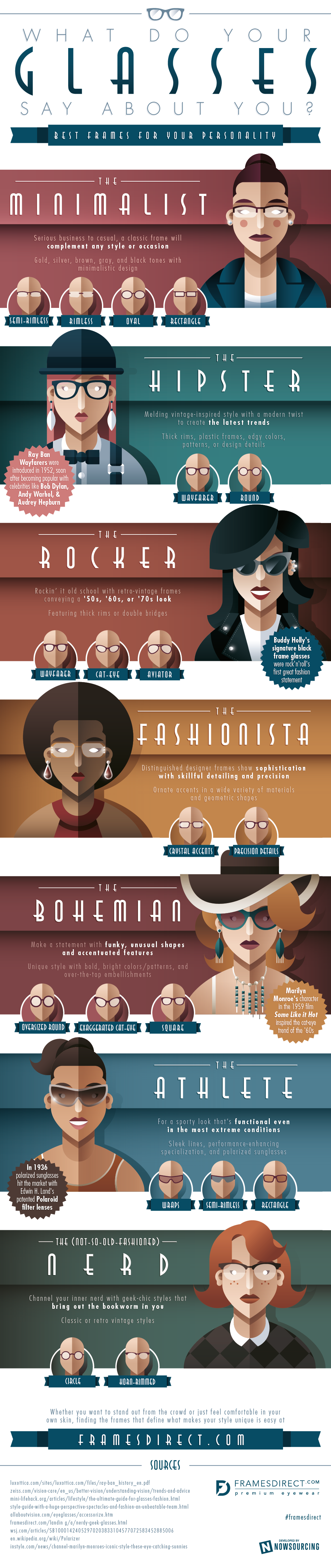 Glasses to Fit Your Personality #infographic