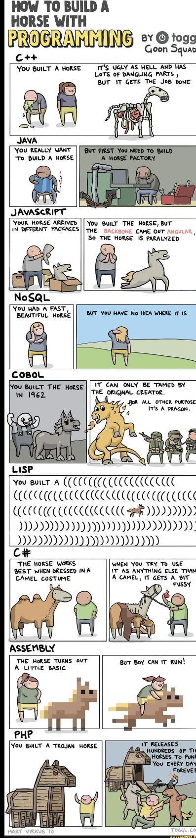 2 Home Quora Programming Humor Computer Humor Developer Humor