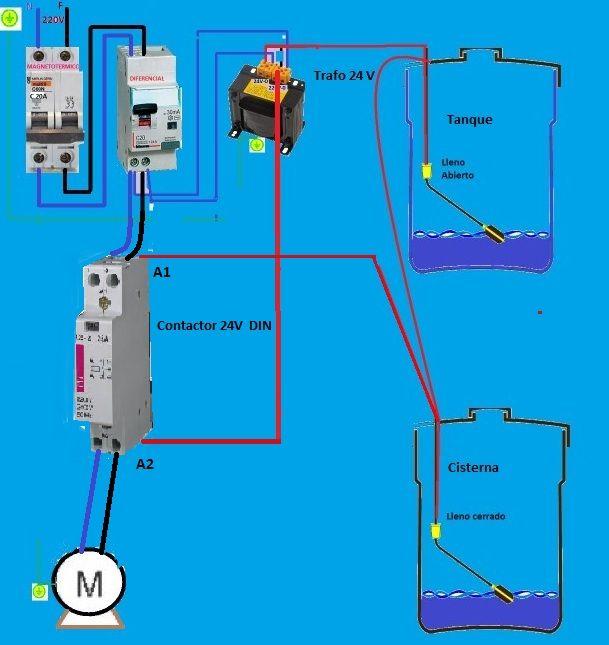 Medidas de tanque de agua buscar con google for Buscador de agua