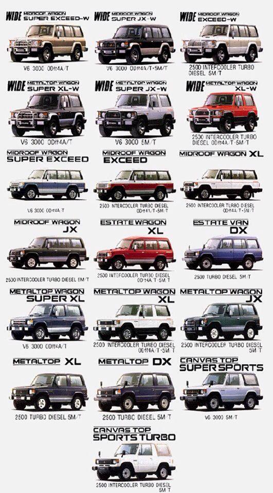 Historia De Mitsubishi Montero Pajero Shogun Datsun Car