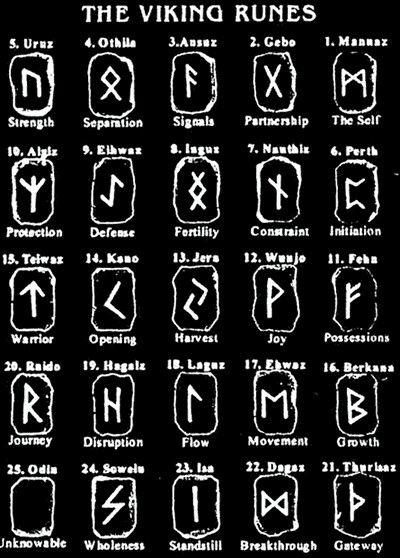 Viking ideas tattoos pinterest tatouages - Tatouage rune viking ...