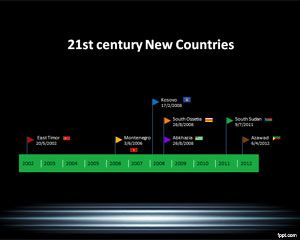 timeline template for powerpoint 21st century new countries