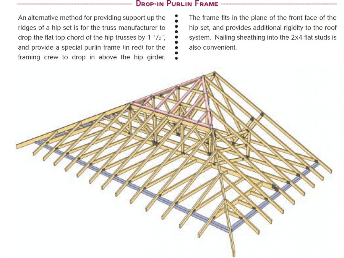 12 Easy Ways To Facilitate Hip Truss Roof Hip Truss Roof Roof Truss Design Hip Roof Roof Trusses