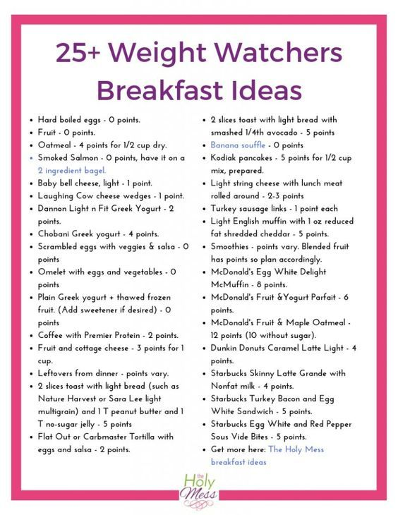 50+ Weight Watchers Breakfast Recipes and Ideas