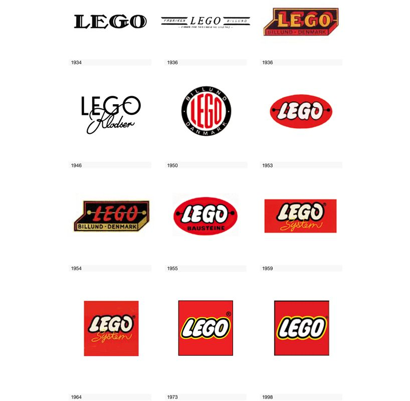 Logo History of Lego, one of my boyfriend's favorite things in ...