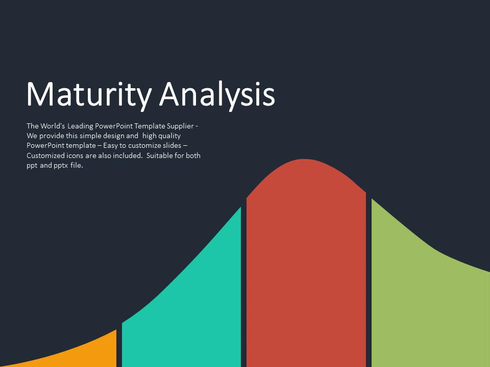 Animated Maturity Analysis Slide Animation Powerpoint