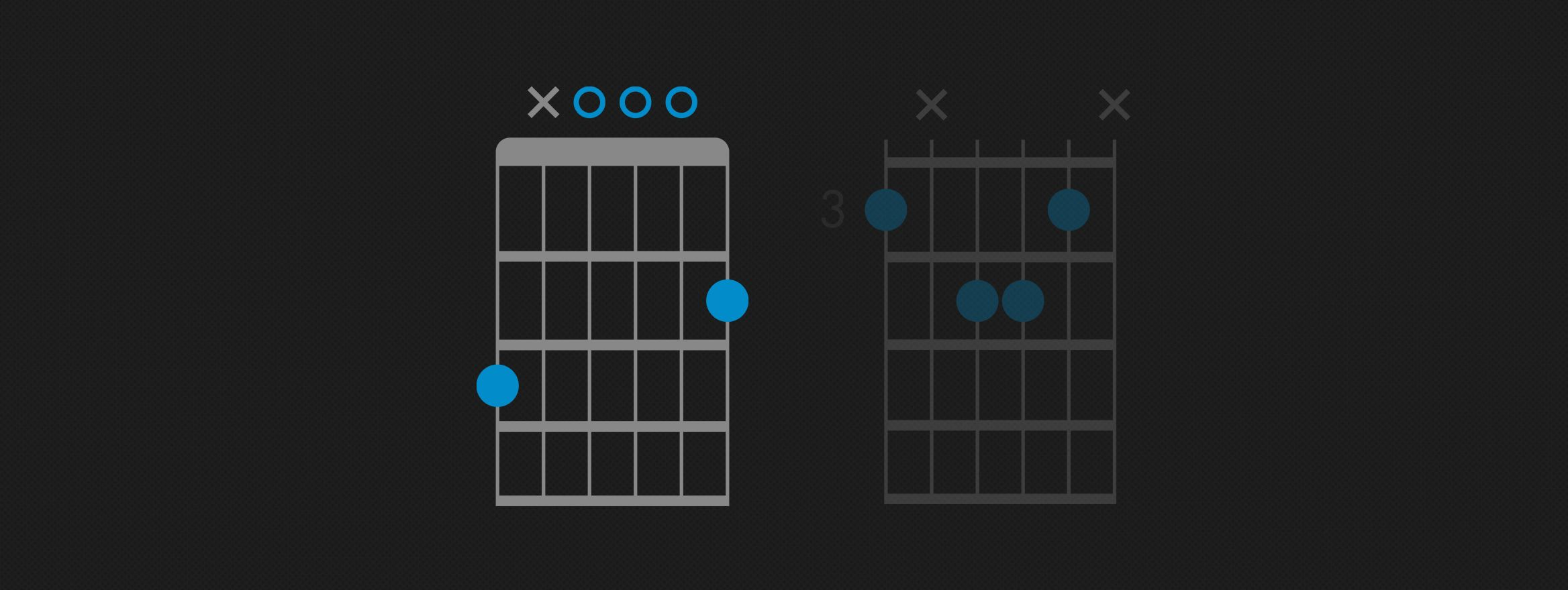 How to play the gmaj7 chord with images guitar chords
