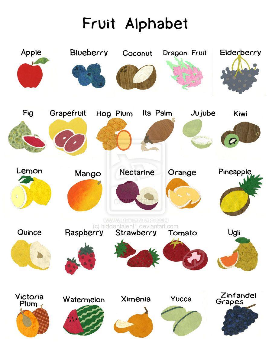 ABC Fruit Poster by *hiddentalent1 on deviantART Fruit