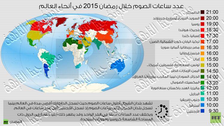 عدد ساعات الصيام في جميع انحاء العالم هذا العام Ramadan Fasting Hours مدونة جبنا التايهة Ramadan Wwg Blog
