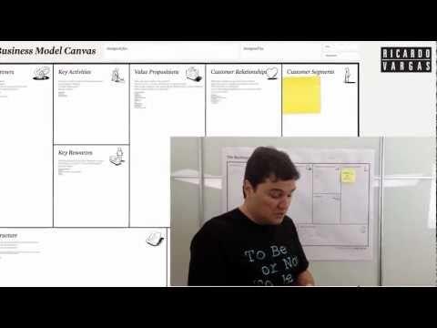 Desenvolvendo seu Modelo de Negócios como Gerente de Projetos