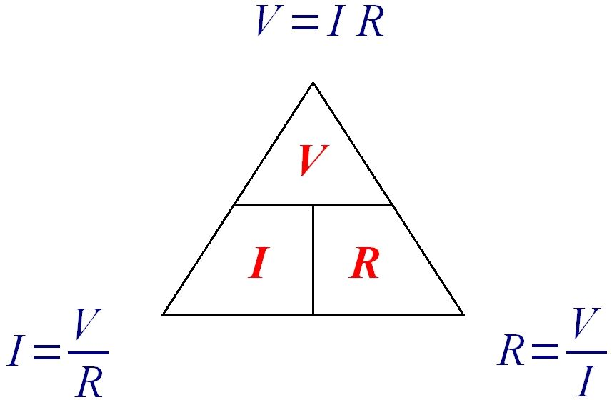 Ohm's law states that the current through a conductor