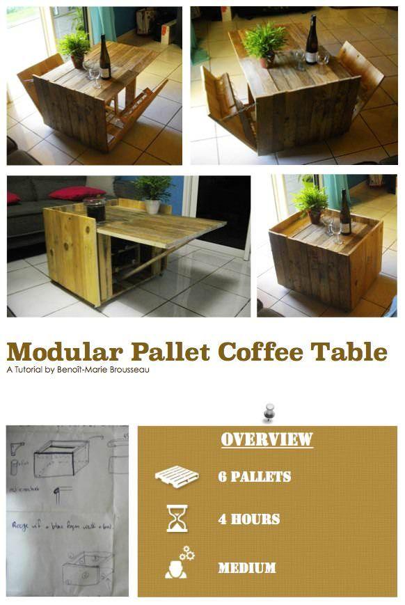 DIY PDF Tutorial Modular Pallet Coffee Table • 1001 Pallets • FREE ...
