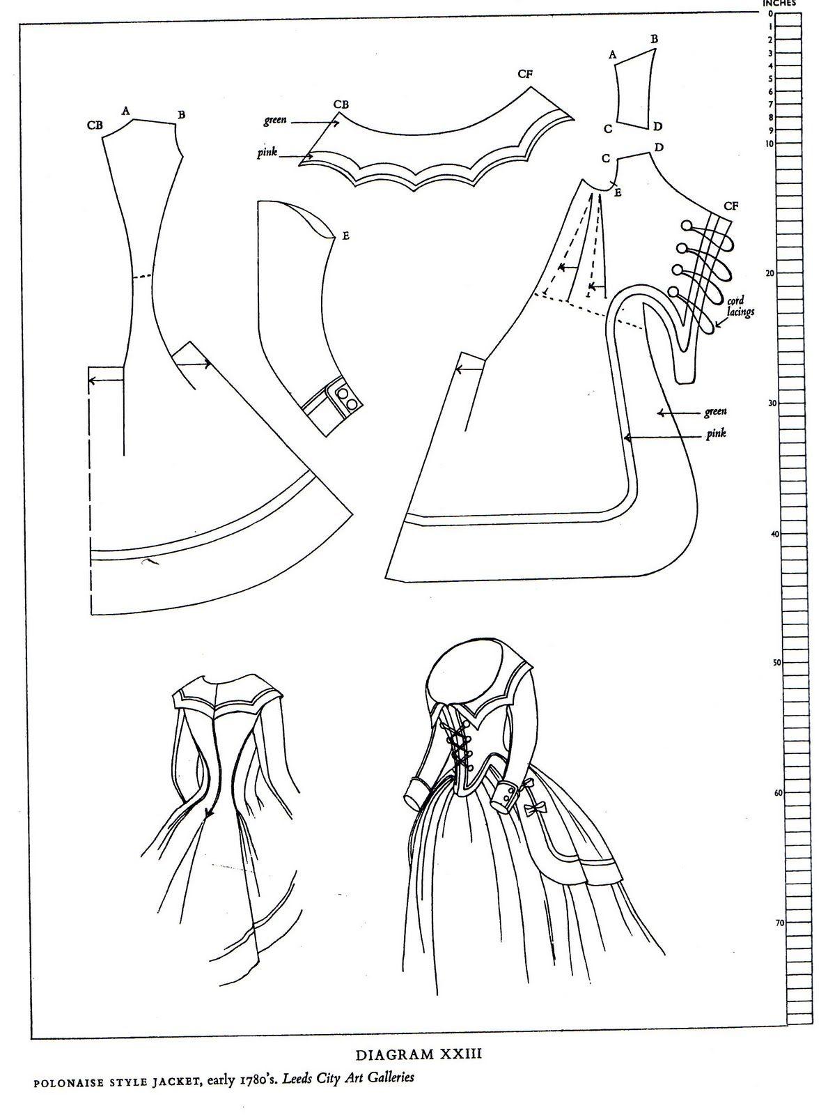 Polonaise Style Jacket. Early 1780\'s | Patrones muñecas | Pinterest ...