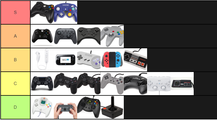 The definitive controller tier list 👨🏽🏫 video game