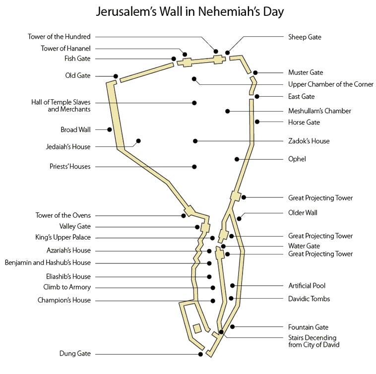 Pin on Nehemiah Bible club
