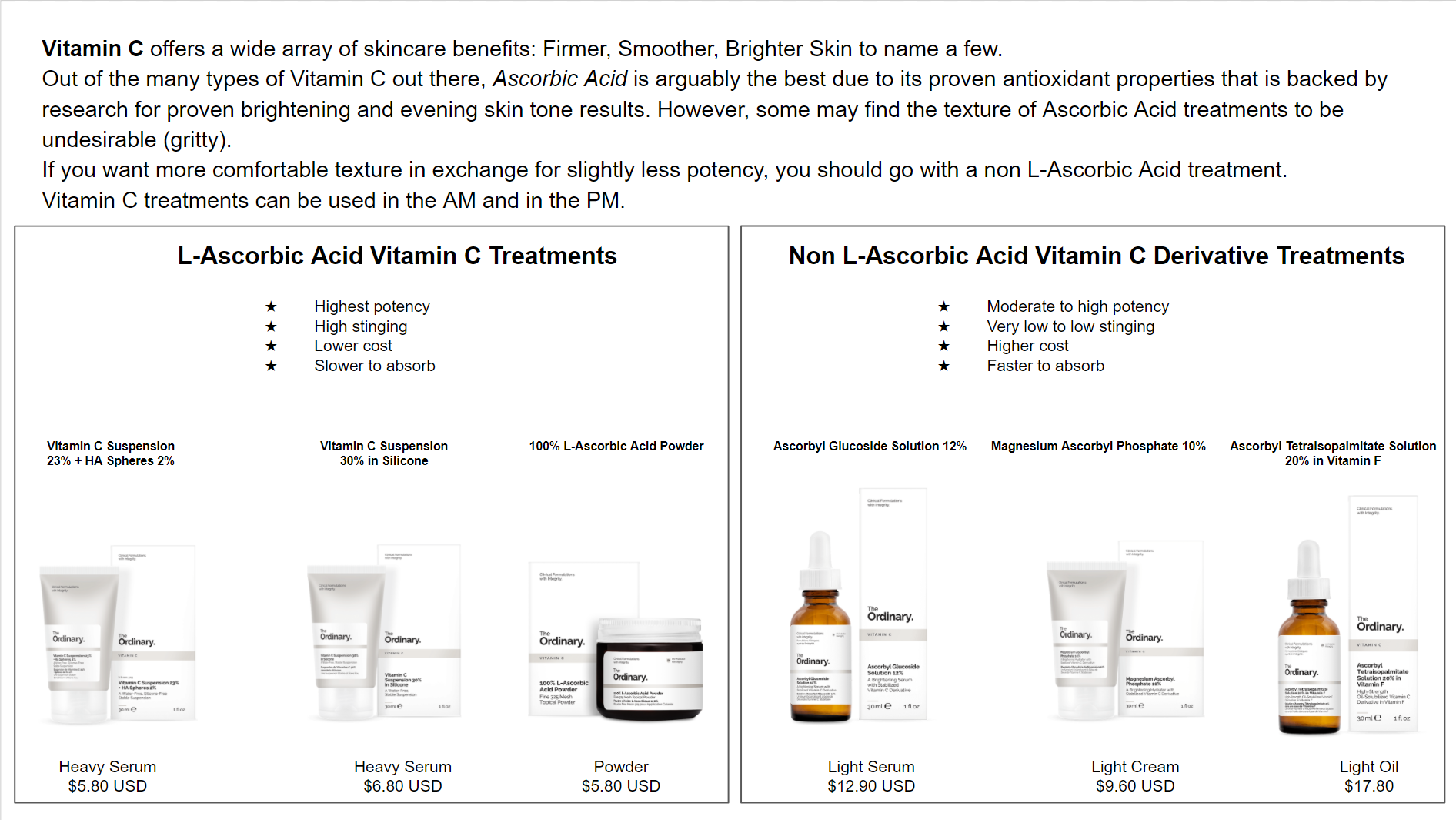 Best The Ordinary Treatments For Dark Spots Skin Care Dark Spots The Ordinary Skincare The Ordinary Skincare Routine