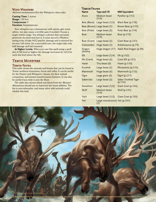 Dnd 5e Homebrew Magic The Gathering Temur Clan Spells And Rpg