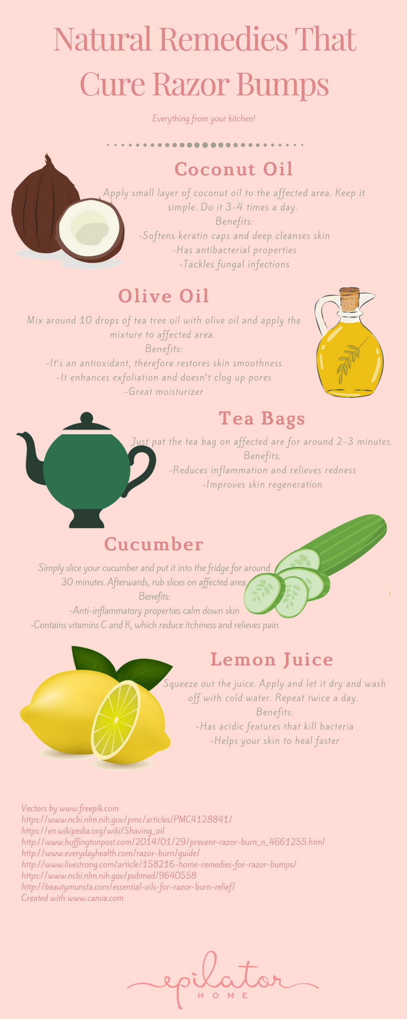 natural remedies that cure razor bumps! they're all in your fridge