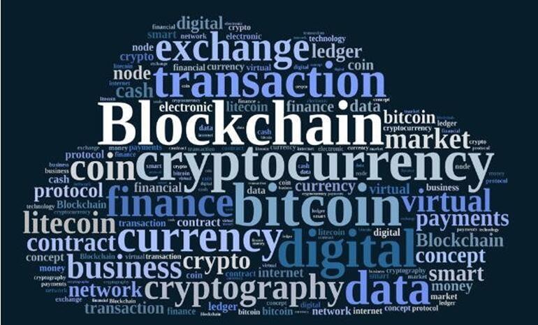 godumo indekso bitcoin