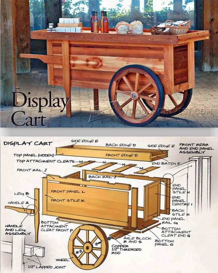 Display Cart Plans Outdoor Plans And Projects Woodarchivist Com Woodworking Plans Diy Woodworking Woodworking Projects That Sell