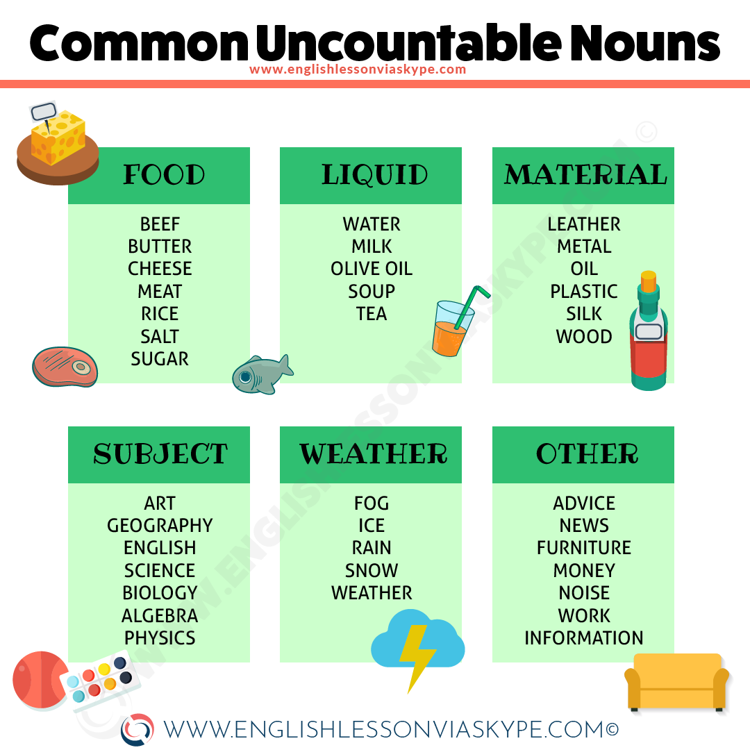 Common Uncountable Nouns In English Common Mistakes In