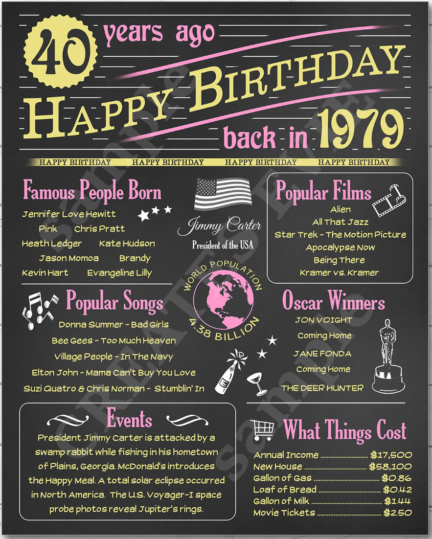 40th Birthday Printable Poster Jpg Instant Digital Download Back In 1979 Chalkboard Sign 40th Birthday Quotes 40th Birthday Men 40th Birthday Party For Women