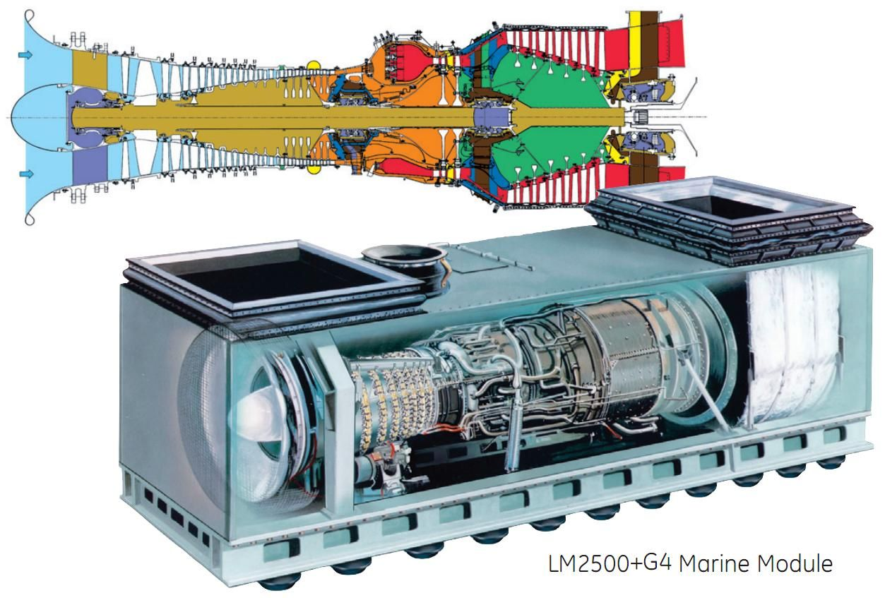 LM2500+G4.jpg (1253×847) | reference-general | Pinterest | Engine