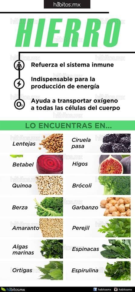 Habitos Health Coaching Hierro Alimentos Con Hierro Beneficios De Alimentos Salud Y Nutricion