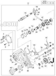 Kia All Wheel Drive Explained Kia Sorento Kia Sorento