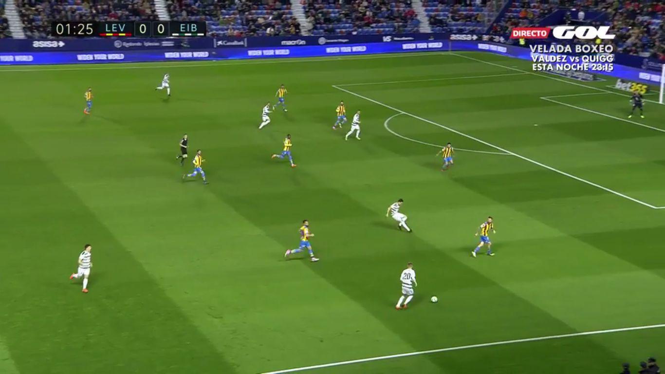 Levante Eibar La Liga Ma U00e7 U00d6zeti U0130zle 16 03 2018