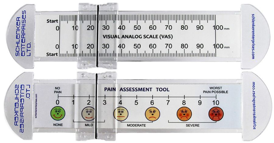 Pain scale 1 10 google search pain scales tools for Vas scale pain