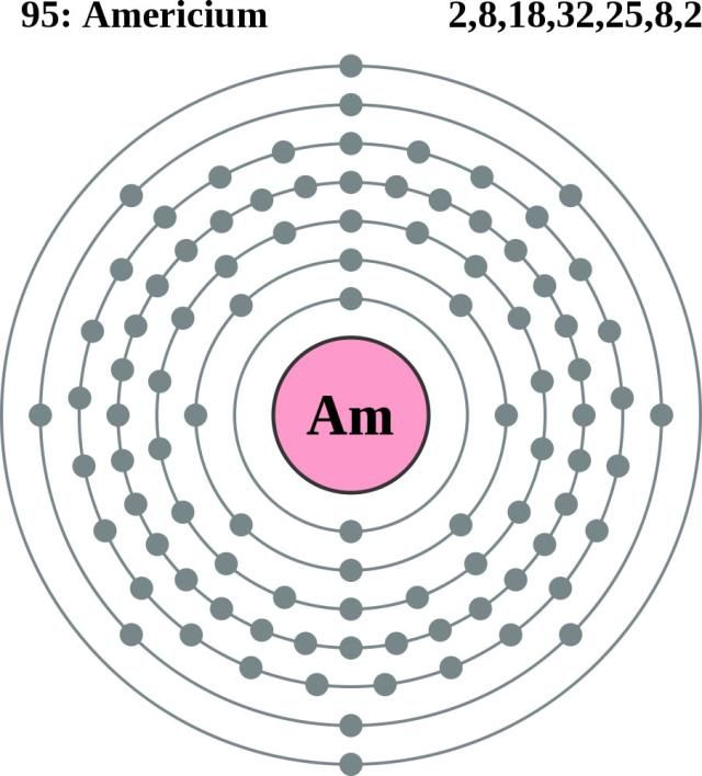 Marvelous See The Electron Configuration Of Atoms Of The Elements