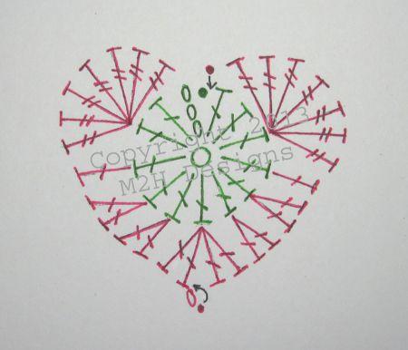 A Tour Through Crochet Country | Herzchen, Häkeln und Häckeln