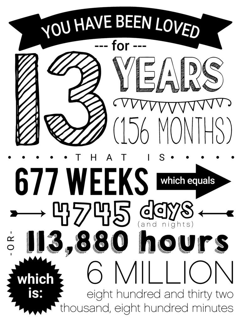 Birthday Poster 13th Birthday Happy Birthday Posters 14th Birthday Party Ideas Happy 11th Birthday