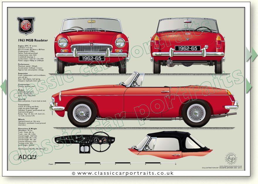 MGB Roadster 1962-65 classic sports car portrait print